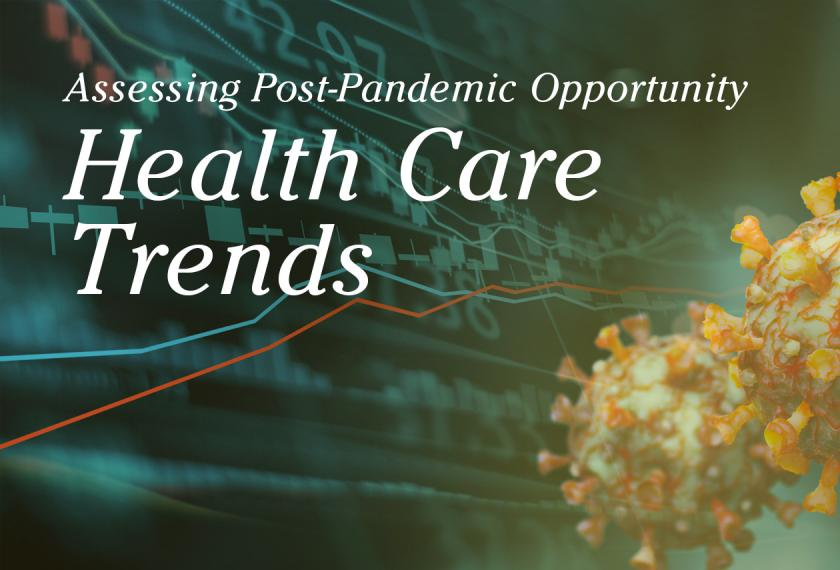 Health Care sector trends most impacted by the pandemic